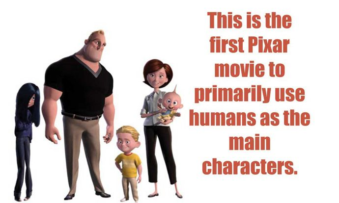 10 Things You Probably Didn't Know About The Incredibles | Oh My Disney