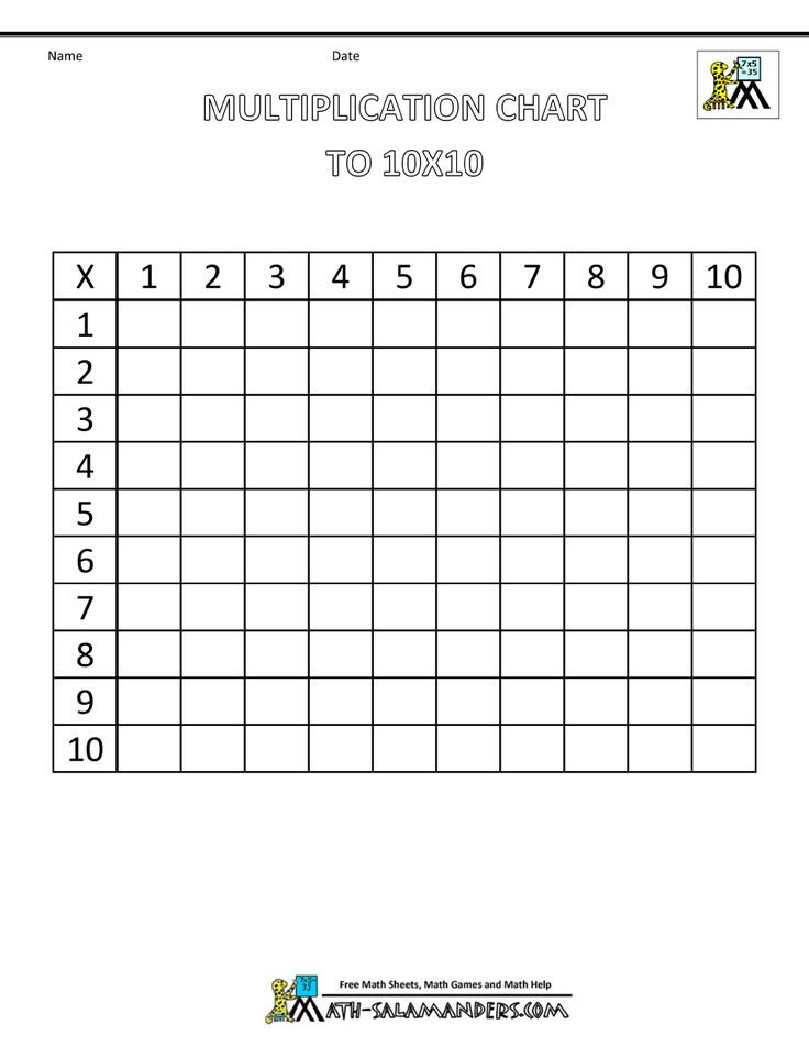 Worksheet New Work Maths Tables best 25 times table grid ideas on pinterest tables printable math facts to 10x10 blank