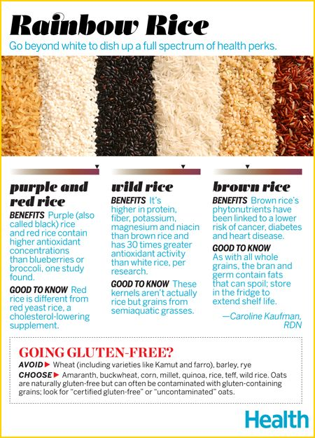 The Health Benefits of Black, Wild, and Brown Rice. #grains #healthyeating | Health