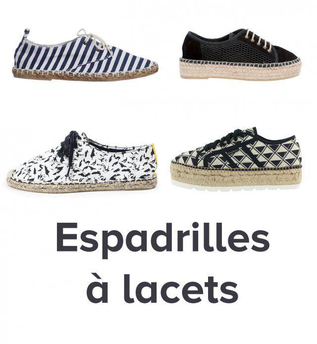 Chaussures printemps été 2019   décryptage des tendances   Printemps été  2016 a0aabe6025c7