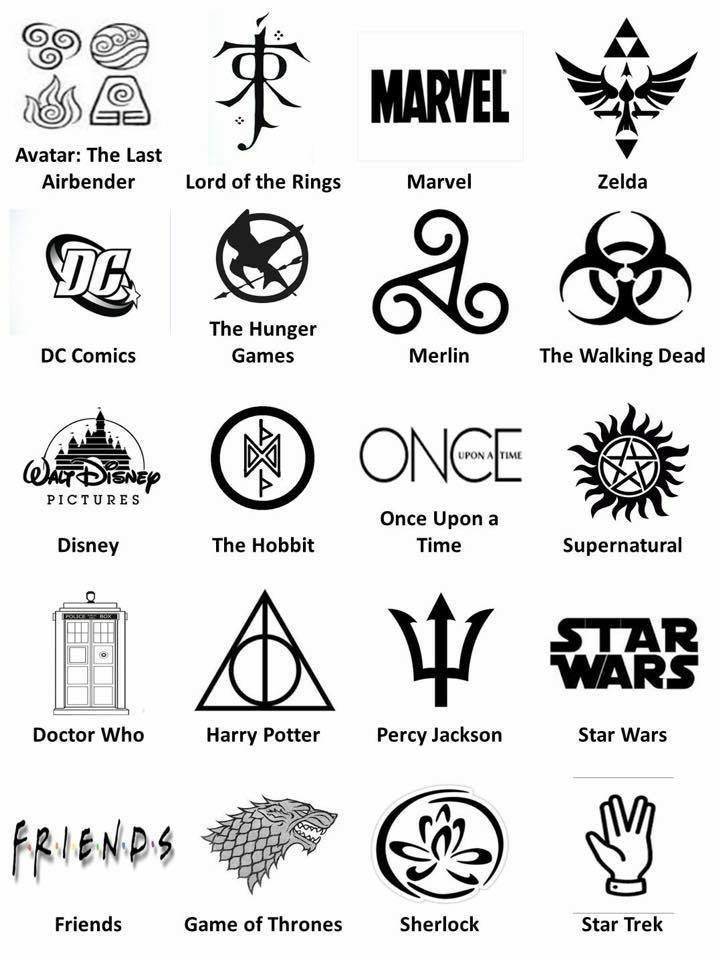 Wie Viele Magst Du Supernatural Marvel Sherlock Marvel Sherlock Marvel 2020 Aclik Oyunlari Semboller Semboller Ve Anlamlari