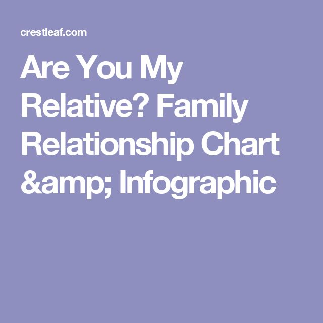 Are You My Relative? Family Relationship Chart & Infographic