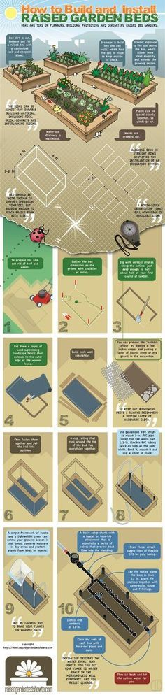 Raised Bed Gardening for Beginners: 10 Steps to Building Your Own Raised Garden Beds http://homeandgardenamerica.com/10-steps-to-building-your-own-raised-garden-beds
