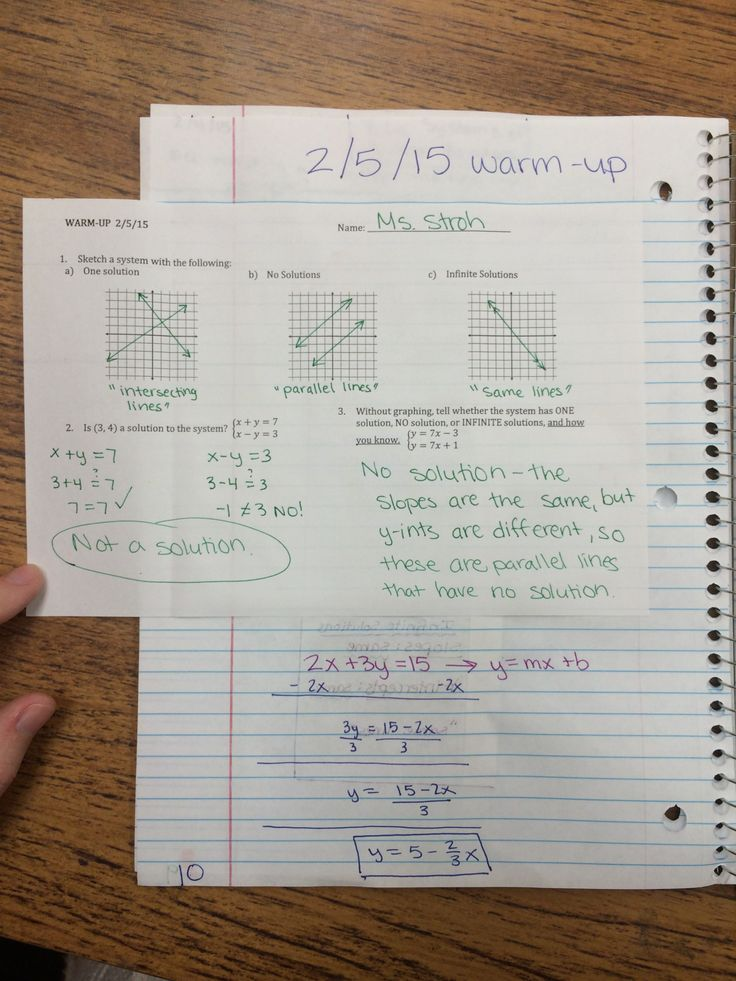 Systems of Linear Equations and Inequalities Unit