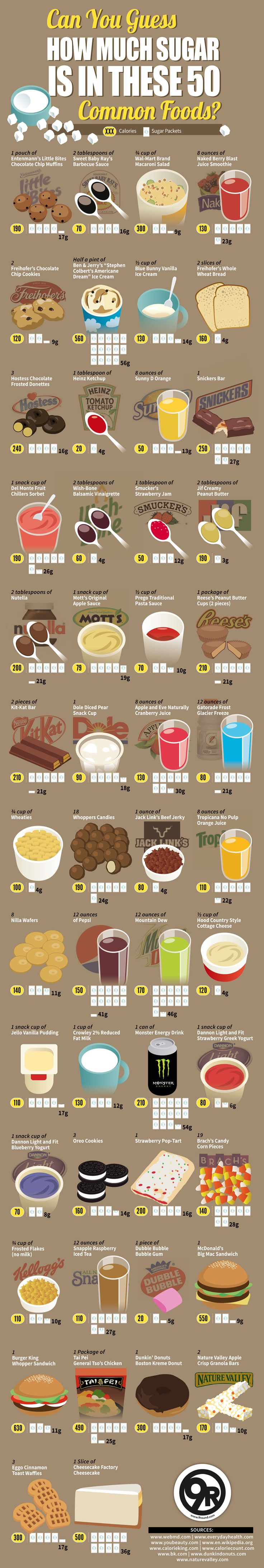 Amount of Sugar Content in Common Foods Chart. Topic: sweet food, grocery items, sugary snack, obesity, diabetes, health.