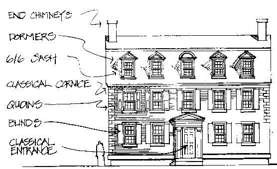 Georgian Style Homes Floor Plans: Best 25+ Georgian Architecture Ideas On Pinterest