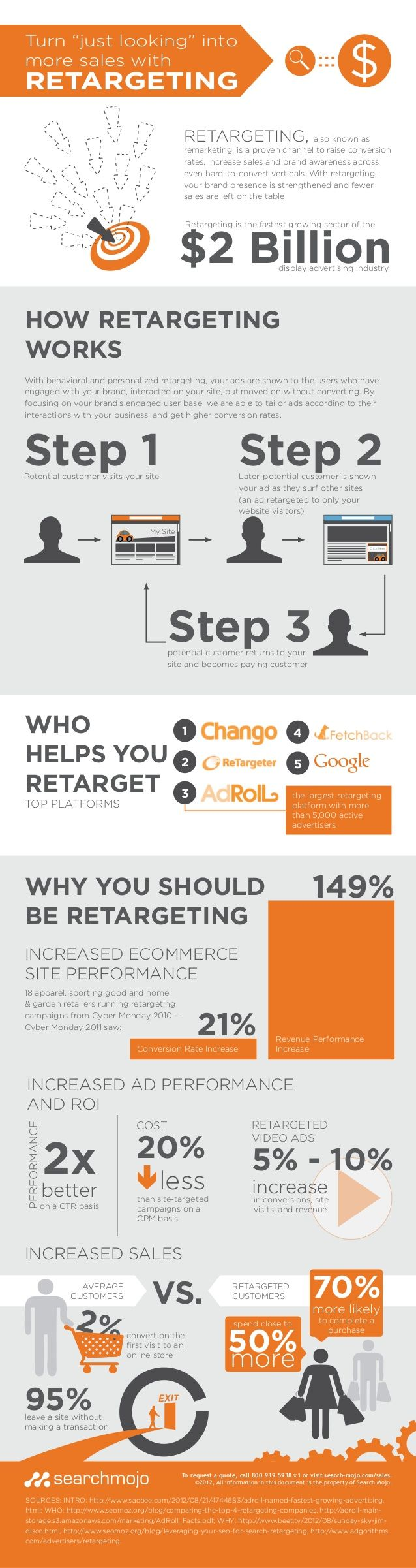 """INFOGRAPHIC: Turn """"Just Looking"""" into More Sales with Retargeting  by Marketing Mojo via slideshare"""