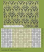 Pildiotsingu free estonian lace knitting patterns tulemus