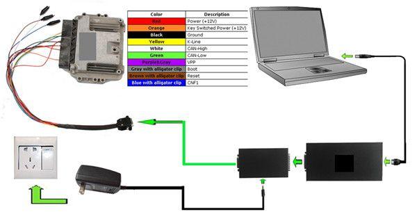 www.OBD2Buy.com KESS V2 OBD2 Manager 2014 V2.07 Latest Tuning Kit No Token Limitation