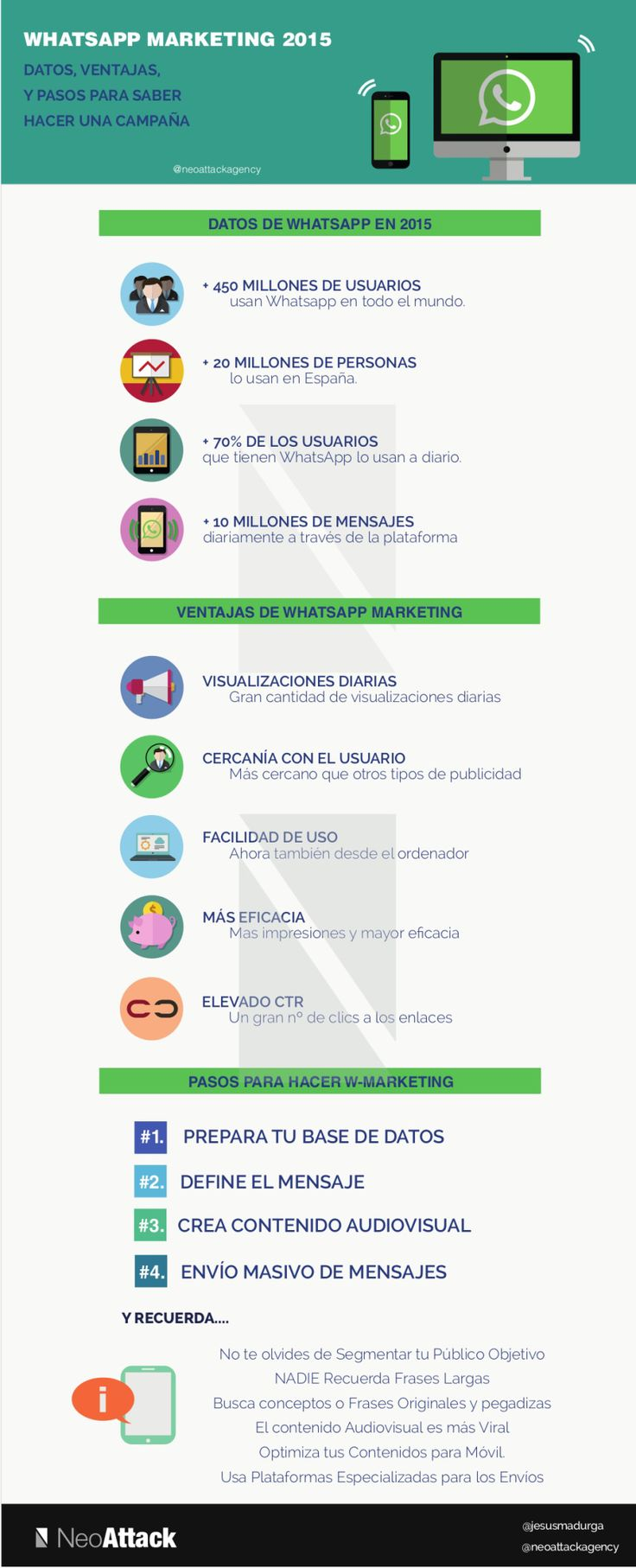 Datos, ventajas y consejos para implantar #WhatsApp #Marketing. #infografia