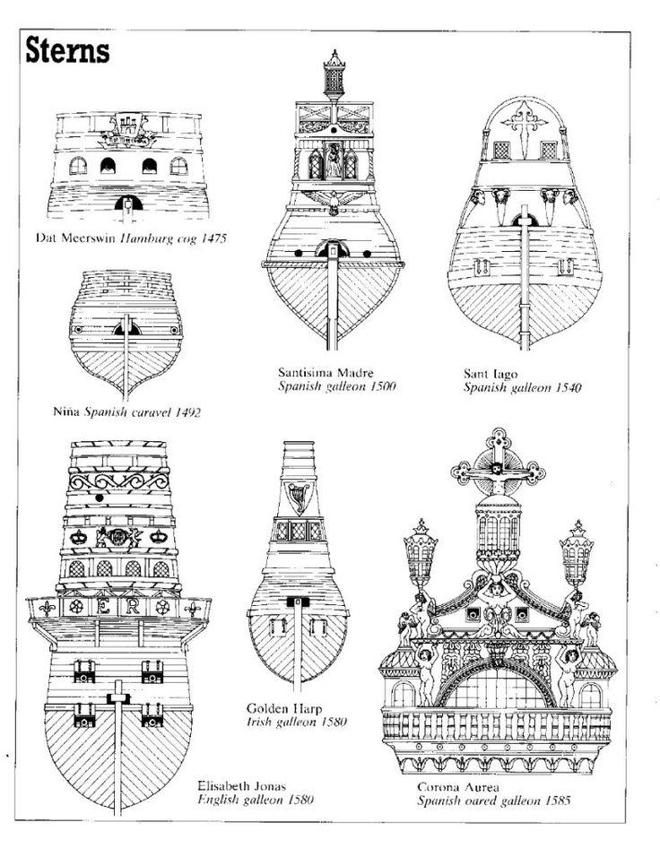 Old Sailing Ship Sterns. Popas de viejos barcos.
