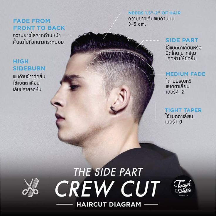 Trendy Hair Styling for Men With Undercut 2016 [Infographic