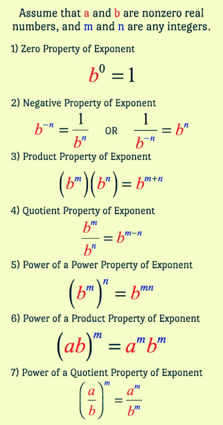 Exponent Rules Law And Example Studying Math Mathematics Education Math Methods What are rules for adding exponents