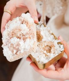 $renの結婚準備ブログ