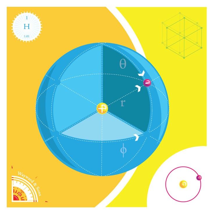 28 best atom model ideas images on Pinterest | Science ...