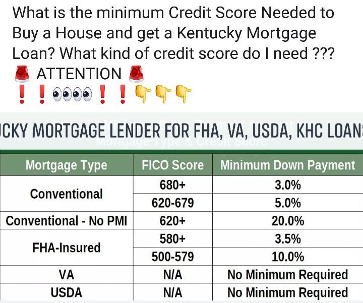 Pin On Bankruptcy And Qualifying For A Mortgage Loan In Kentucky