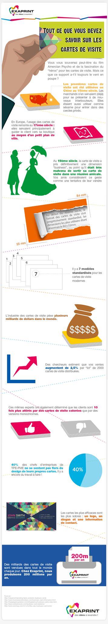 [ #ExaInfographie ] Voici tout ce que vous devez savoir sur les cartes de visite #PourVousInspirer  http://blog.exaprint.fr/cartes_de_visite_savoir/