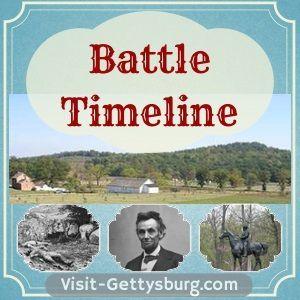 The Battle of Gettysburg Timeline -- Visit-Gettysburg.com