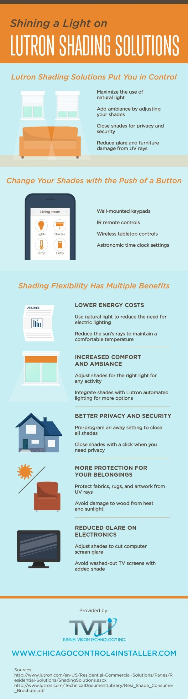 If you re interested in remodeling your home contact us to learn - The Sun S Rays Can Make Your Home Uncomfortable As Well As Wear Away Your Furniture And