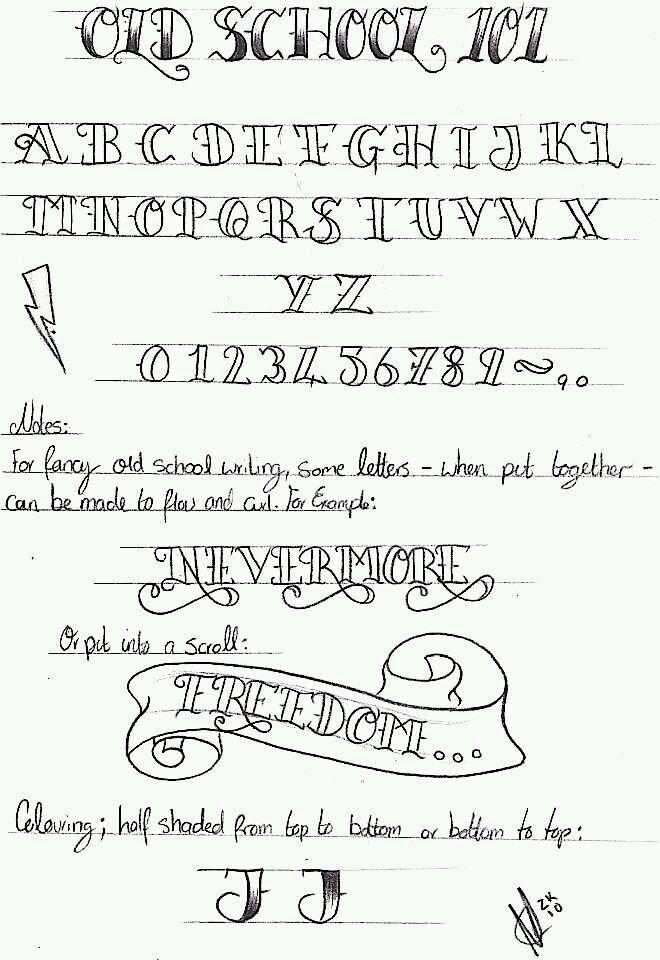 #oldschool #numbers #alphabet #tattol