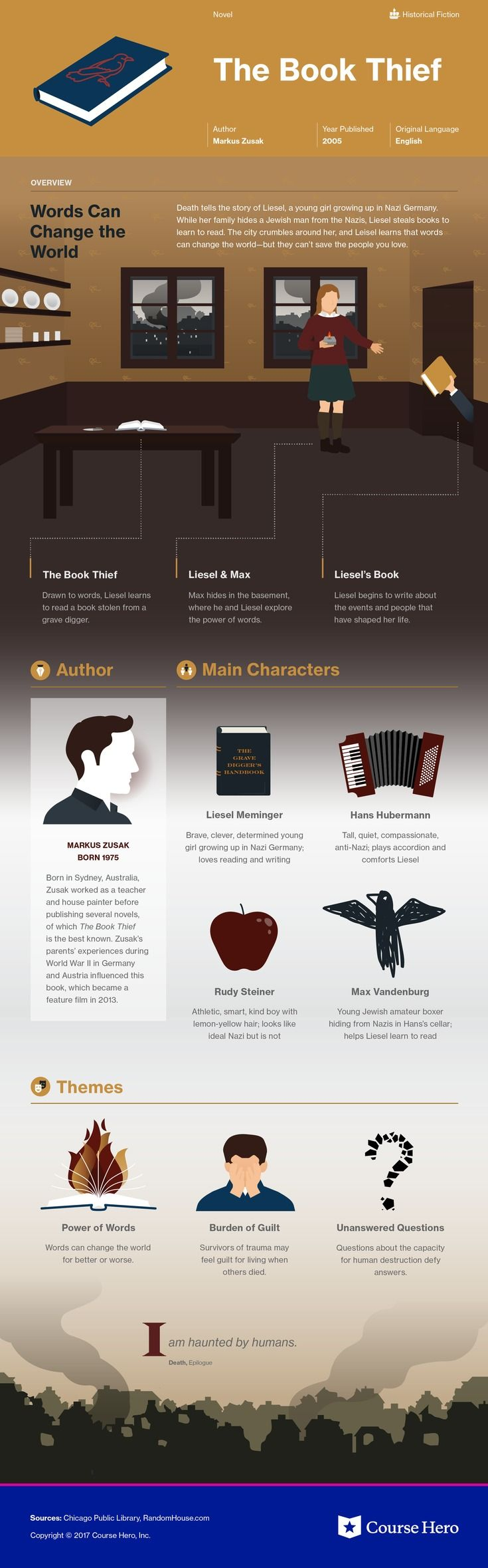 This @CourseHero infographic on The Book Thief is both visually stunning and informative!