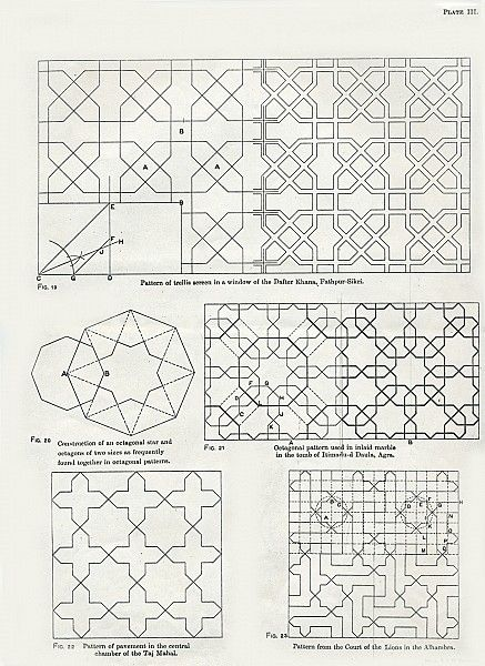 Islamic art design explained - WONDERFUL RESOURCE