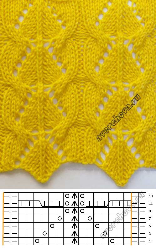 Lace knit pattern tricot point de cloches