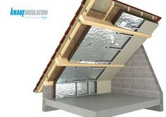 Source-a-id - KNAUF INSULATION / UN SYSTEME D'ISOLATION POUR COMBLES AMENAGES