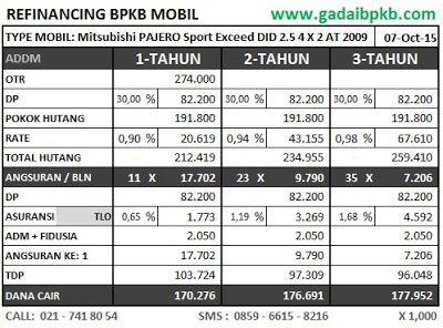 Simulasi Pinjaman 176, Mobil Mitsubishi PAJERO Sport Exceed DID 2.5 4 X 2 AT 2009