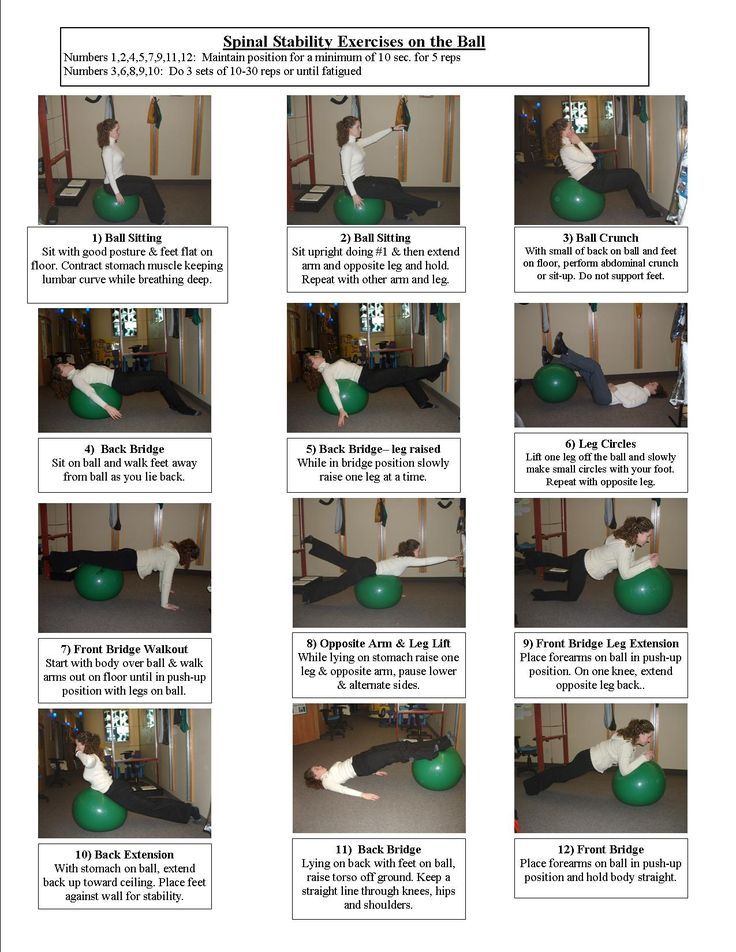 gym ball exercises for back pain pdf