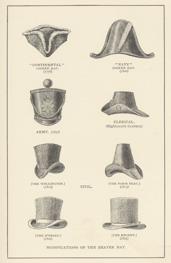 A collection of 18th and 19th century hats