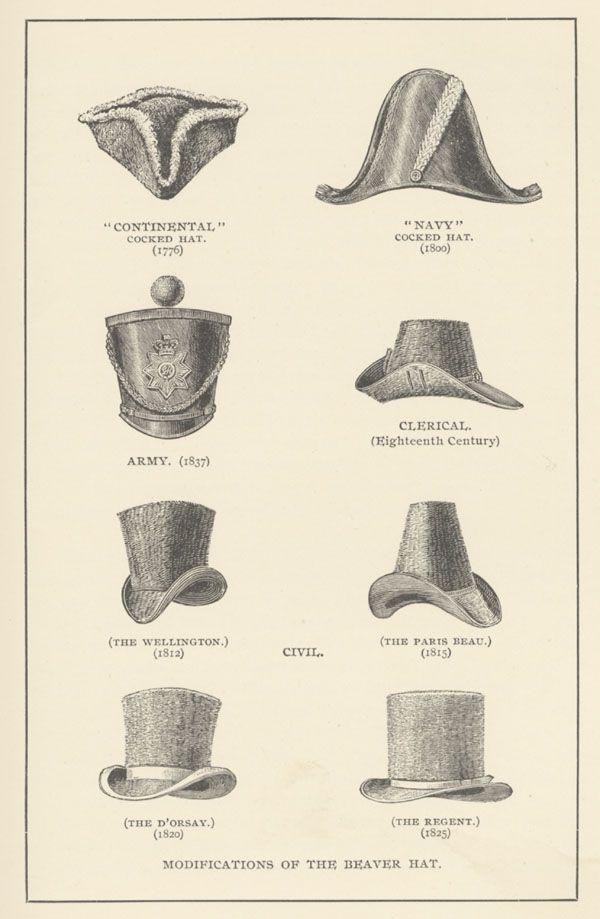 98571994e1a Chapeaux en peau de castor - List of headgear - Wikipedia