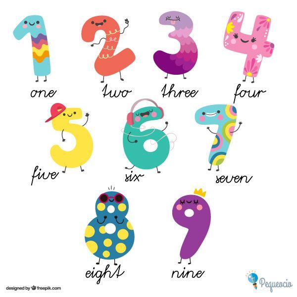 Los Numeros En Ingles English Numbers Con Imagenes Laminas