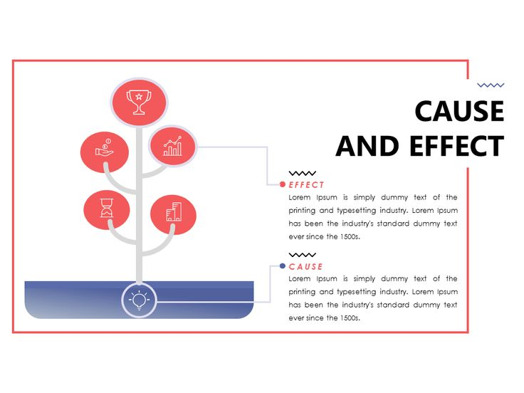 cause and effects of global warming essay