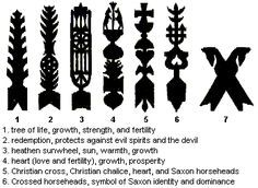 germanic symbols and meanings - Google Search | tattoos ...