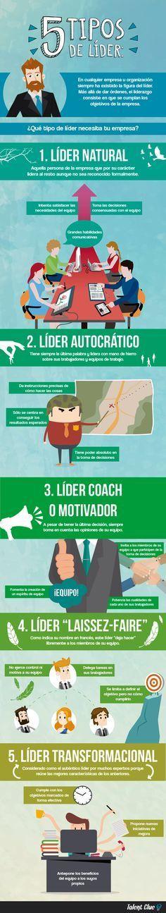 5 Tipos de Líder, ¿Cuál Necesita tu Empresa? #infografia #infographic