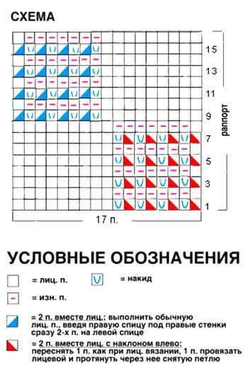 31-Схема-САИТ
