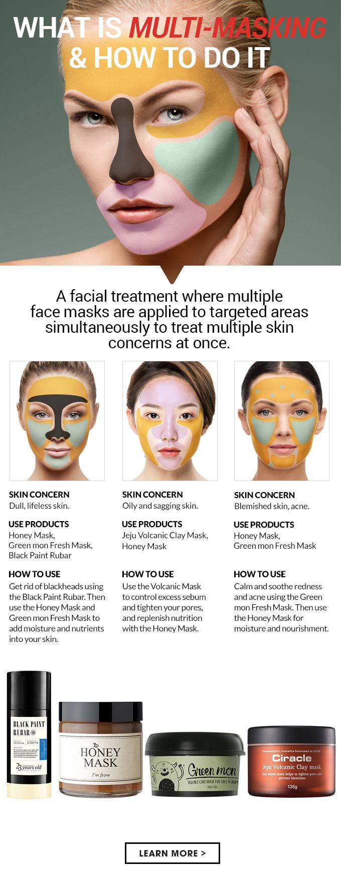 What exactly is multi masking? Find out how this method of using face masks can…