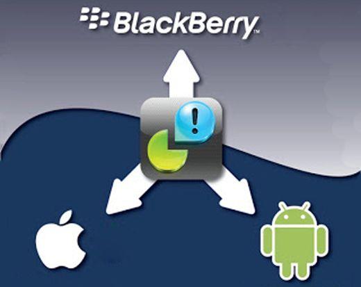 Cara Memindahkan Kontak ke BBM iPhone atau Android