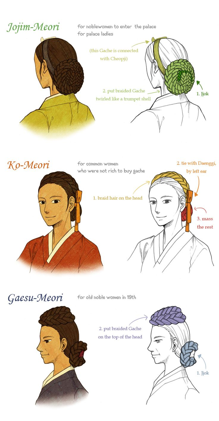 Married Women's hair style (2) by Glimja on deviantART