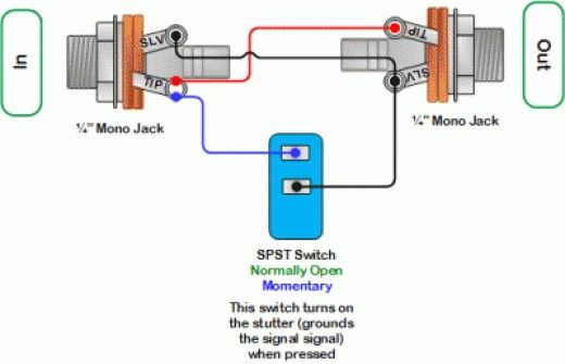 Moment One Of The Simplest Electrical Circuits That You Can Build