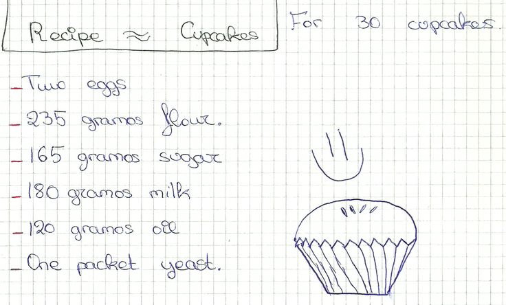 Only 30 cupcakes? We are going to need more. :D  Middle School, 2013
