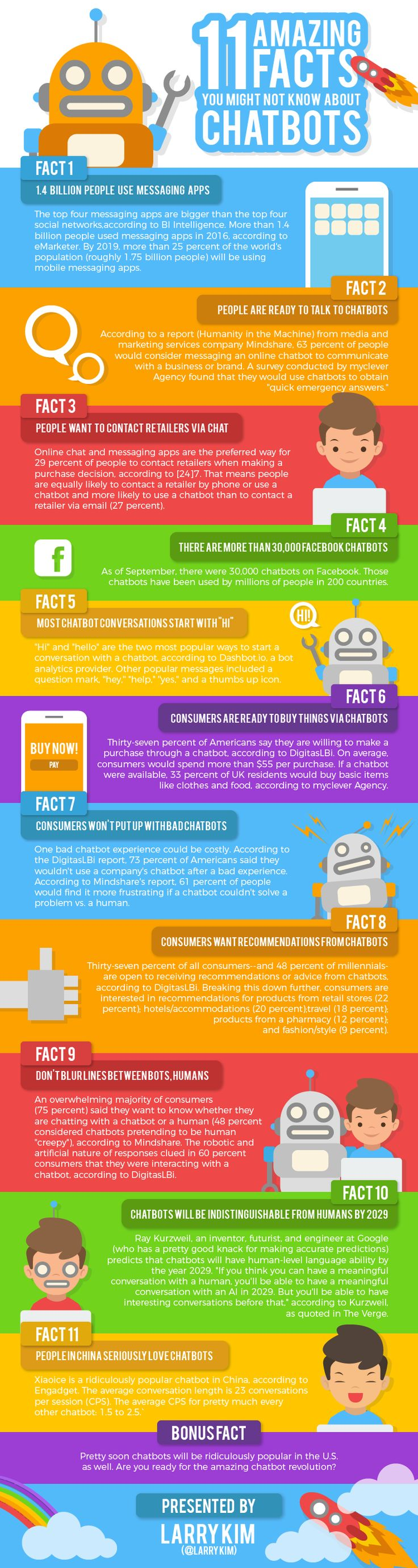 11 Amazing Facts You Might Not Know About Chatbots