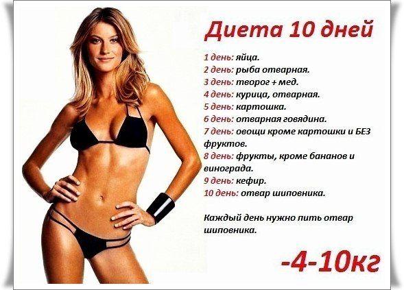 Хорошая диета для желающих быстро похудеть