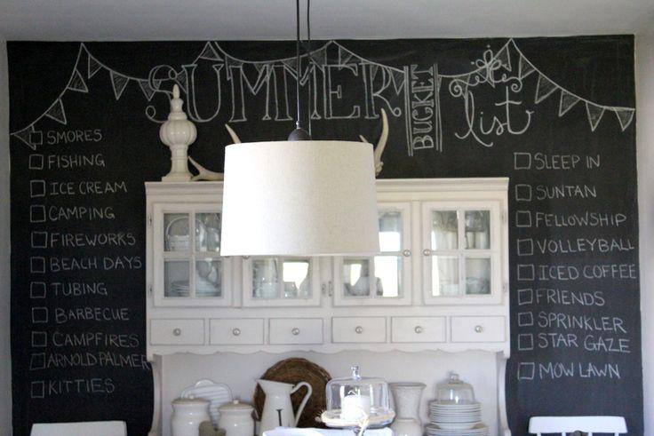 Dining Room Chalkboard