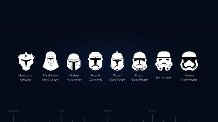 All the trooper helmets