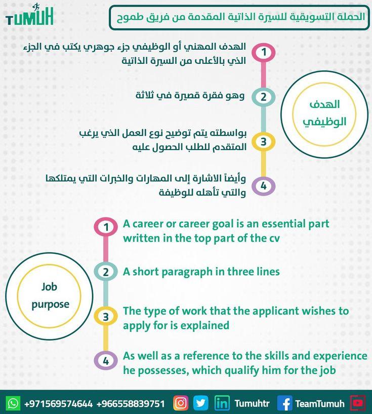 الهدف الوظيفي في السيرة الذاتية Career Iraqi