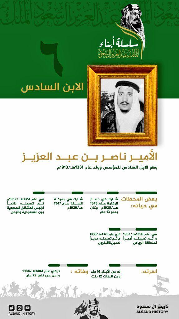 تاريخ آل سعود On Twitter Eid Party Ksa Saudi Arabia History