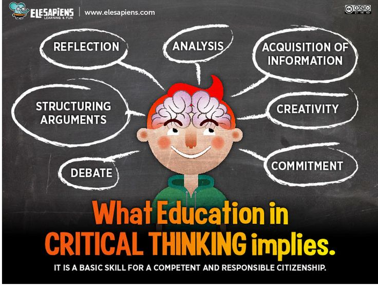 Importance of critical thinking / Teaching and learning