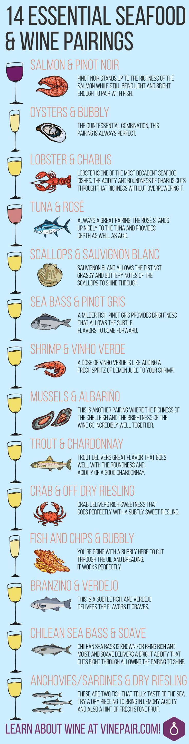 Wine with Fish: 14 Wine and Seafood Pairings Food Infographic